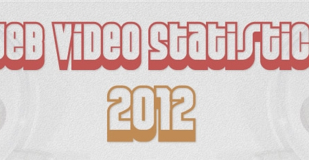 Web Video 2012 – Estatísticas