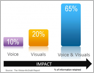 A-New-and-Important-Content-Marketing-Tool-The-Video-Infographic-300x235