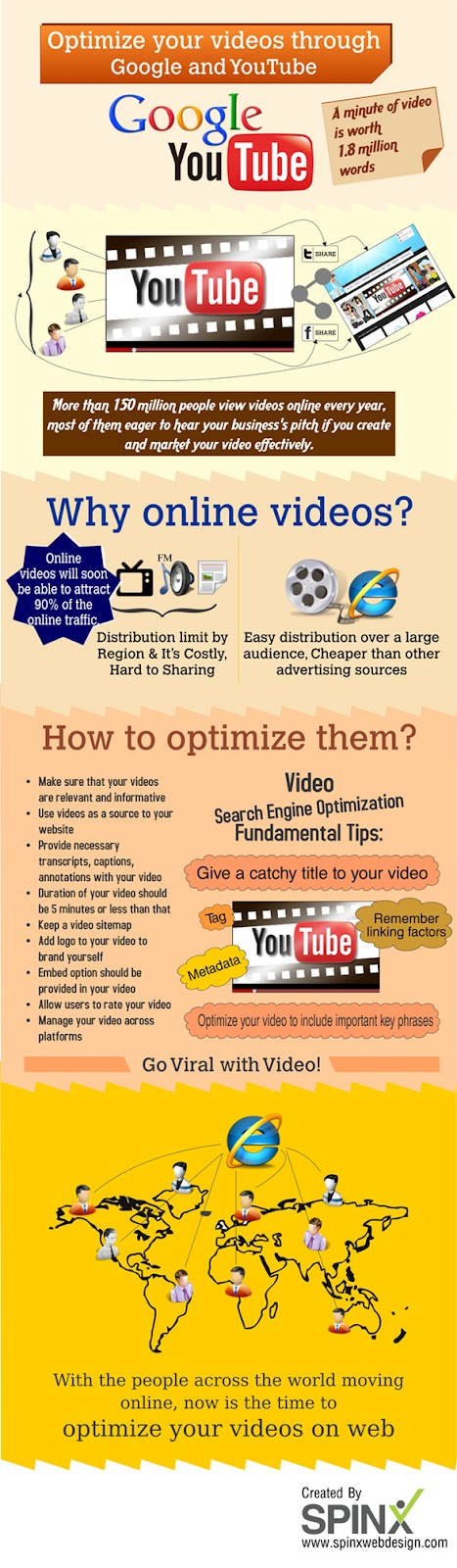 video through google youtube  Os melhores Infográficos sobre Web Video