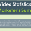 Video Statistics: The Marketer's Infographic