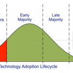 Are second screen apps facing a 'Crossing the Chasm' moment?