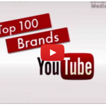 How the Top 100 Brands Use YouTube