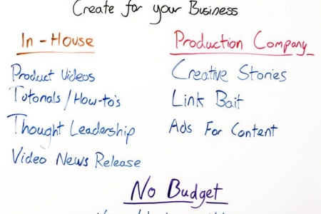The Kind of Video You Should Create for Your Business – Whiteboard Friday