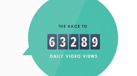 Focusing on Creating Viral Videos May Be A Big Mistake