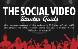 Everything You Always Wanted To Know About Social Video (But Were Afraid To Ask) [INFOGRAPHIC]