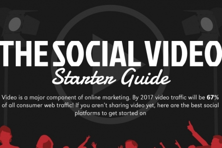 Infographic: The Social Video Starter Guide
