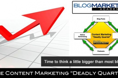 """The """"Deadly Quartet"""" For Rapid Audience Growth And More Traffic"""