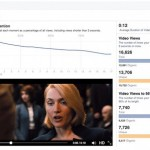 Video Metrics on Way to Facebook: Feedback on Performance, Views