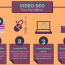 How Video Marketing Creates Immediate SEO Results