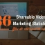 86 Shareable Video Marketing Statistics You Do Not Want To Miss