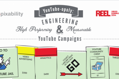 Why Monopoly and YouTube Have More in Common Than You Think