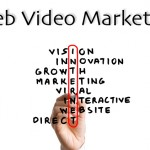 What is Video Marketing and Why You Need It
