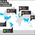 Facebook Accounts for 60% of Global Video Shares, Twitter 14% [Report]