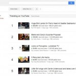 Google Trends now shows you the most viral YouTube videos