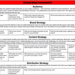21 Questions To Help You Define Your Content Marketing Strategy