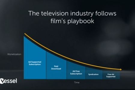 Can Vessel Dominate Digital Video with Its Unusual New Revenue Model?