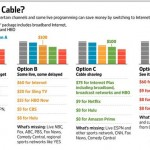 Why Cable TV Beats the Internet, For Now