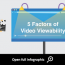 How Many Video Ads are Actually Seen? New Infographic and Research for Video Viewability Across the Web and on YouTube