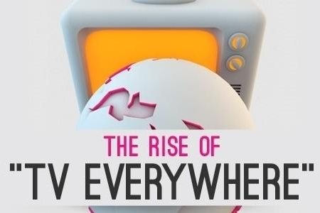 Infographic: The Rise of TV Everywhere