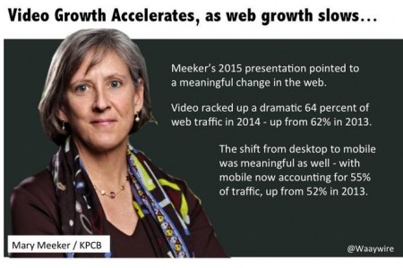 Mary Meeker's Vertical Video Future