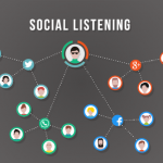 Strategies & Tools That You Must Know To Track All Important Social Media Conversations