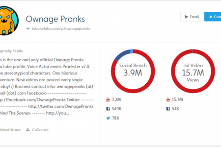 Three Ways to Grow a YouTube Audience Who Love You [Ownage Pranks Case Study]