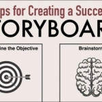 Use Storyboards to Create Killer Marketing Videos