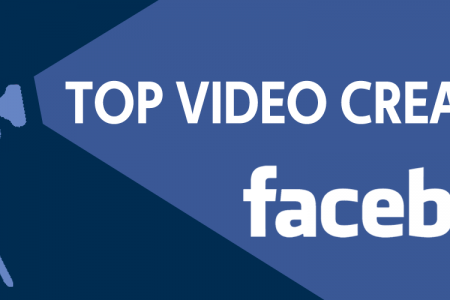 The Top Facebook Video Creators: August 2015 Most-Popular