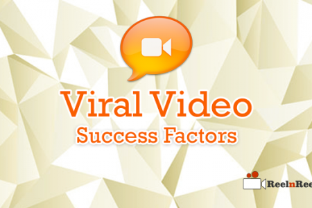 Factors Behind Viral Video Success