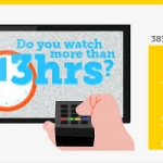 Millennials' Media Consumption Habits: TV, Music, Social Media, and Ads [Infographic]