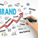 Your Brand is NOT Your Logo – 5 Reasons You Need a Brand Strategy and Architecture [Podcast]