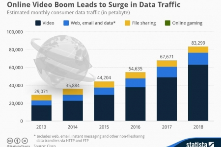 How Live Video Streaming Can Benefit Different Business Verticals?